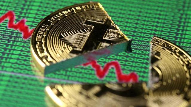 加密货币普遍大跌 比特币跌近8%击穿7000美元关口