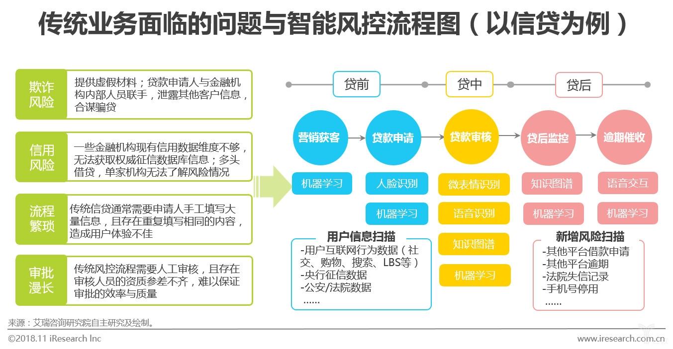 图十一人工智能+金融行业技术参与主体及服务盈利模式.jpg