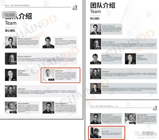 """左边为""""私募版""""白皮书的核心团队,李一男赫然在列,身份为首席技术顾问。右边为第三份白皮书同位置内容,李一男被孙斌替代"""
