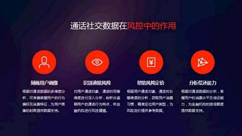 首先,我们通过对申请人通话数据多维度的分析,可准确掌握用户行为和消费习惯,可以帮助金融机构刻画精准用户画像。举个例子,当一个人的通话对象中有很多4S店,这个4S店是宝马4S店还是北京现代的4S店,是代表了不同消费能力的。以及他经常联系的酒店是五星级的还是连锁酒店,对他的用户画像刻画也不一样,通过跟他商户的通话行为可以相对精准刻画出他的画像。