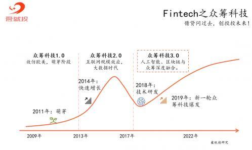 爱就投徐文伟:互联网金融的核心竞争力在于金融科技