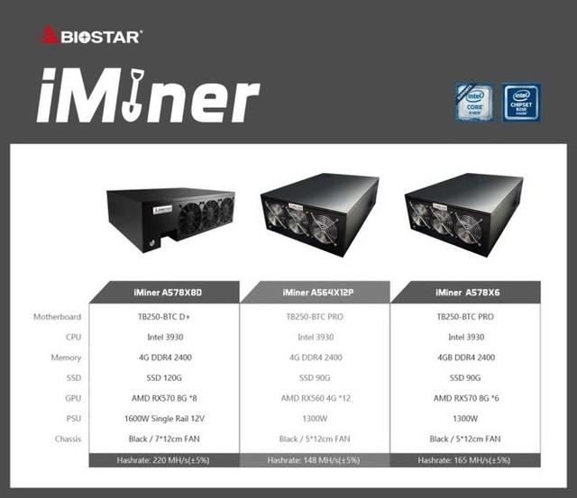 映泰发三款iMiner系列挖矿主机 最多支持12卡