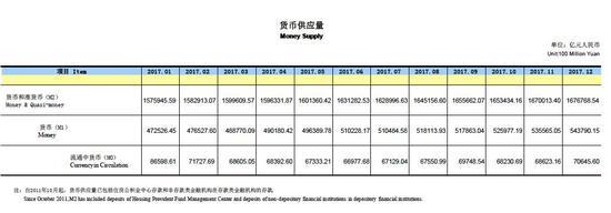 来源:中国人民银行官网