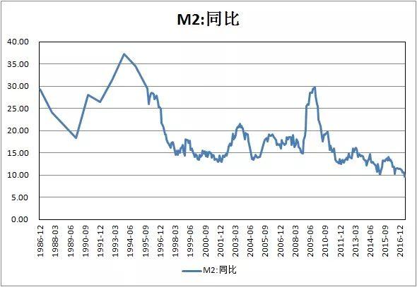 来源:海通证券研报
