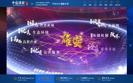 这是新华网承建的中国雄安官网首页截图